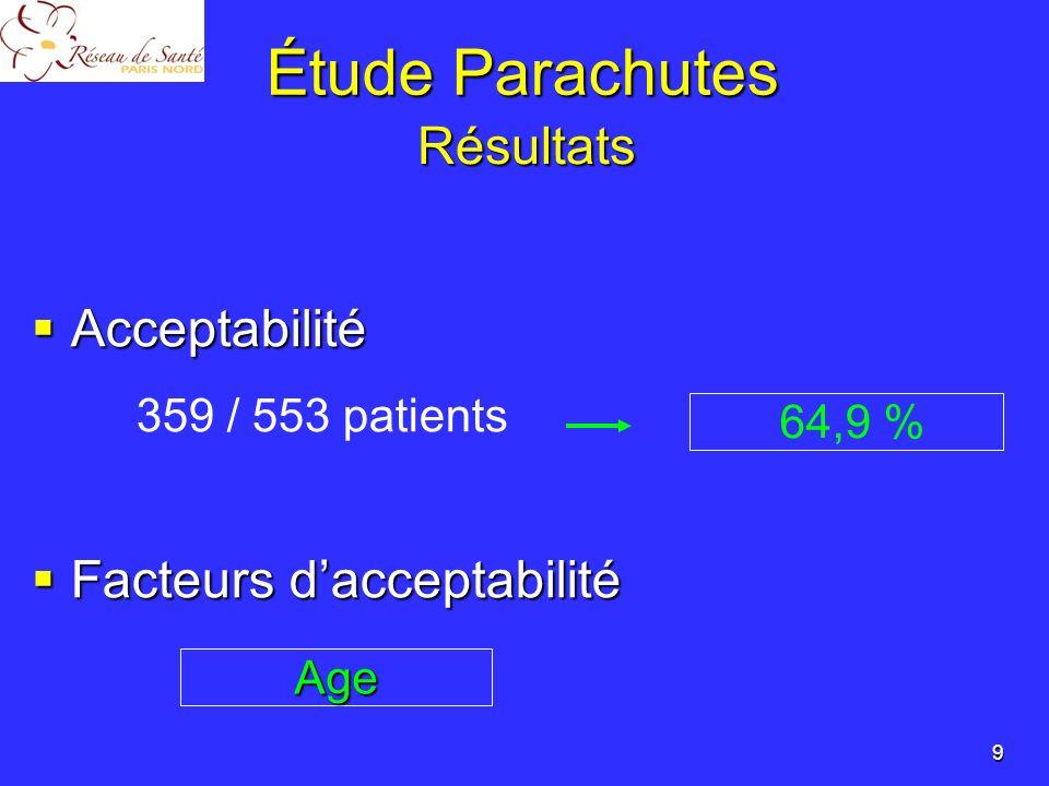 Étude Parachutes Résultats Acceptabilité Facteurs d'acceptabilité