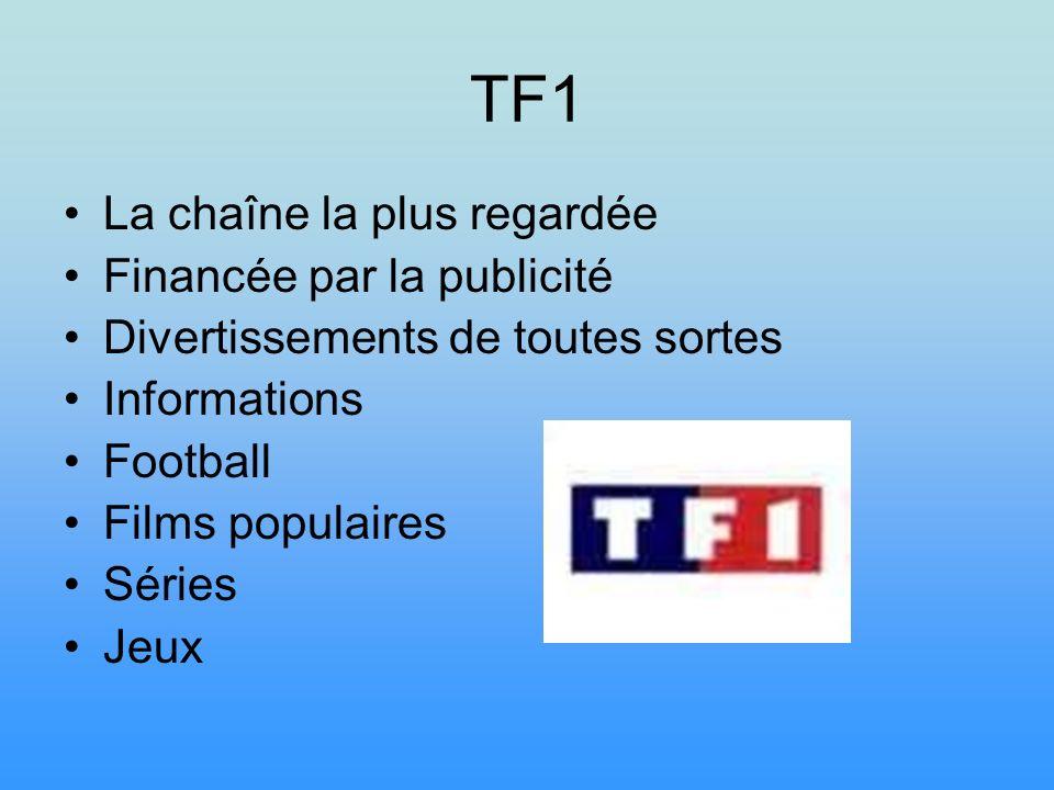 TF1 La chaîne la plus regardée Financée par la publicité