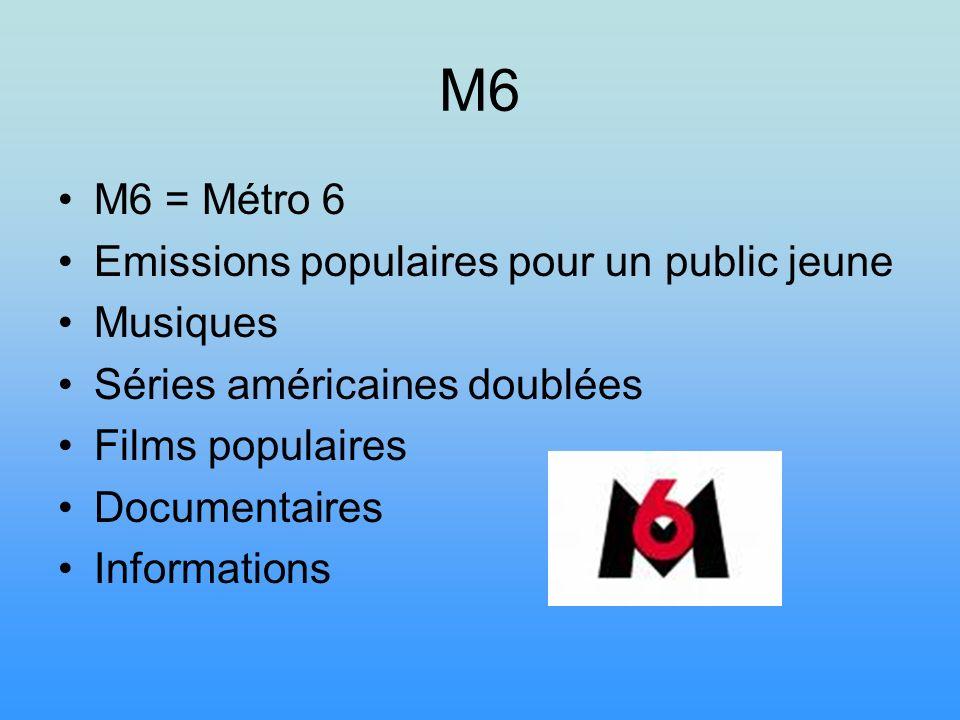 M6 M6 = Métro 6 Emissions populaires pour un public jeune Musiques