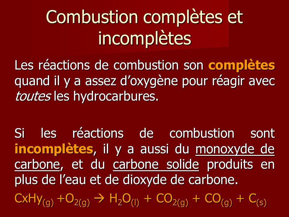 Types de r actions synth se d composition d placement for Les types de combustion