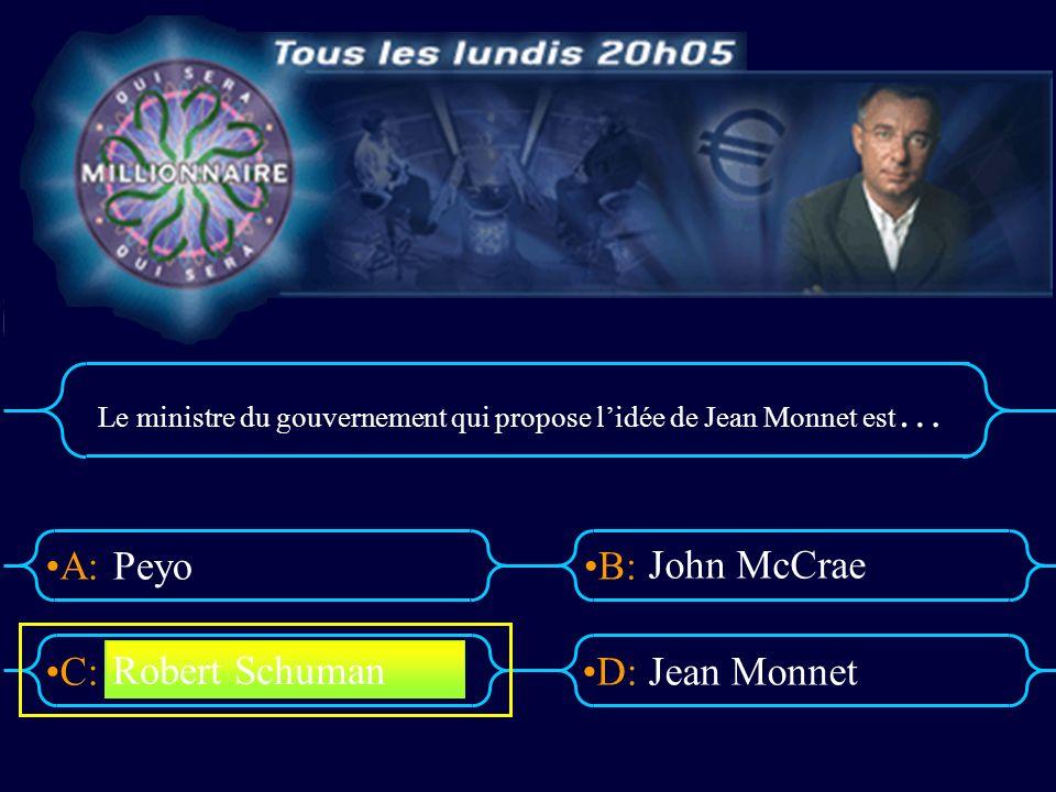 Peyo John McCrae Robert Schuman Jean Monnet