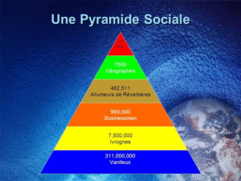 Une Pyramide Sociale