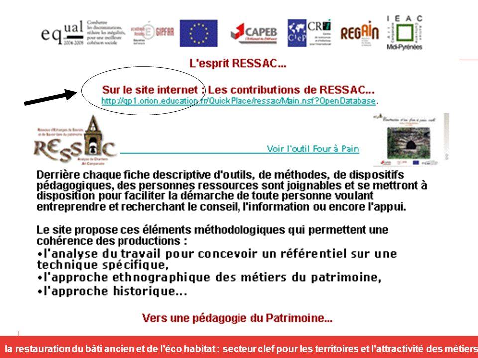 Classement des ressources du site internet RESSAC: