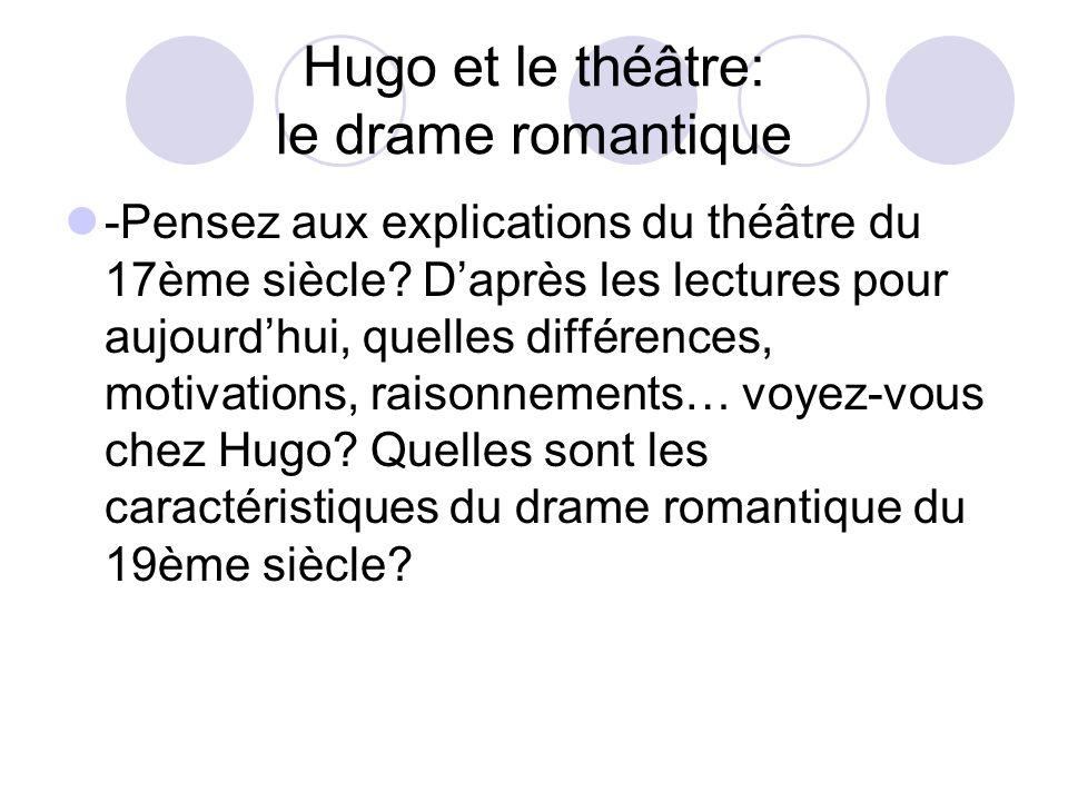 Hugo et le théâtre: le drame romantique