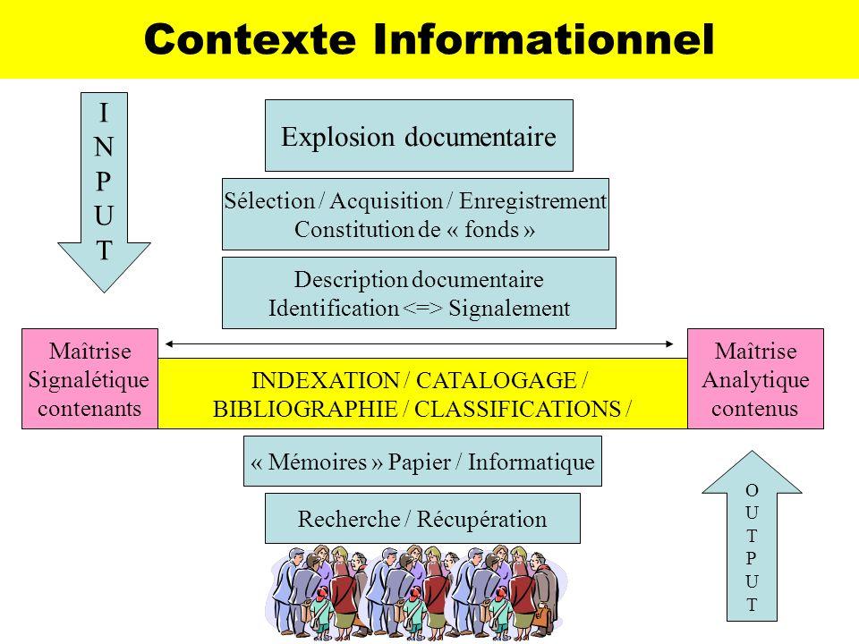 Contexte Informationnel