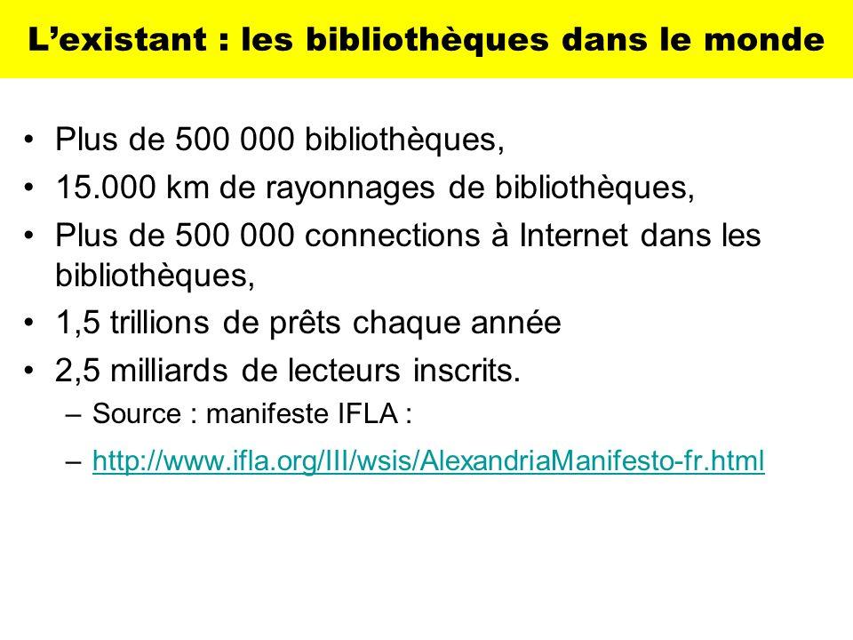 L'existant : les bibliothèques dans le monde