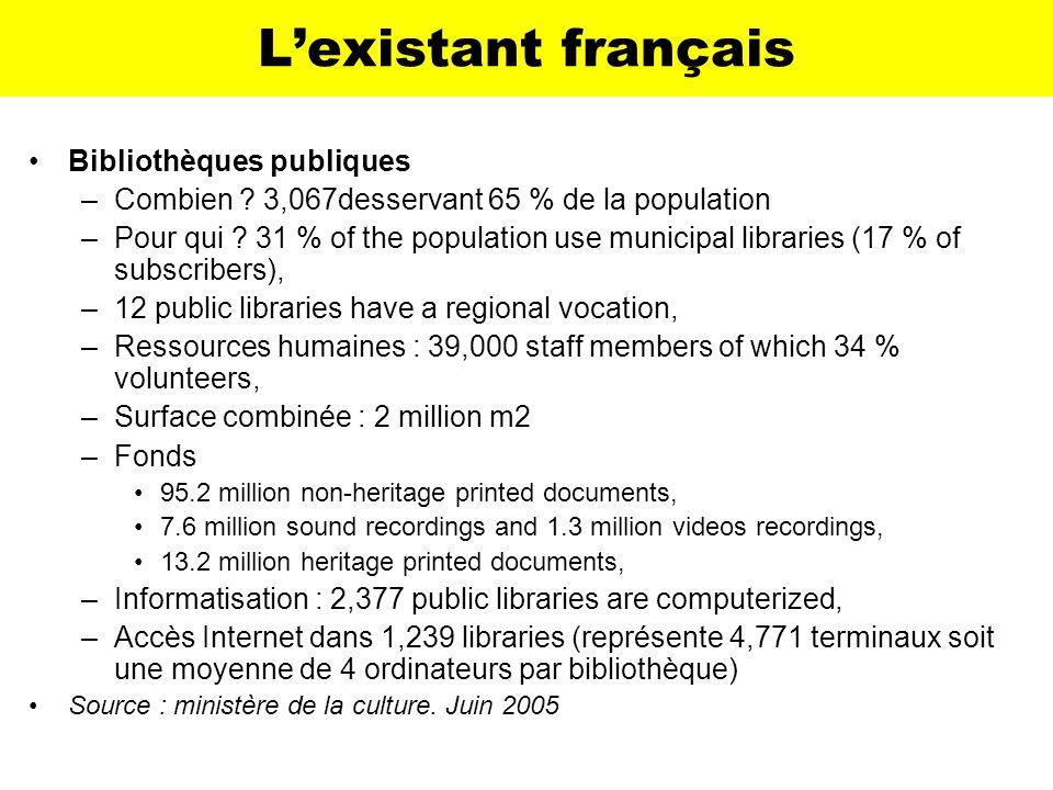 L'existant français Bibliothèques publiques