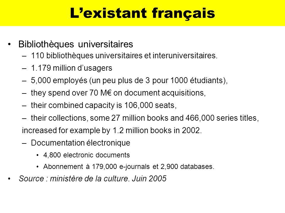 L'existant français Bibliothèques universitaires