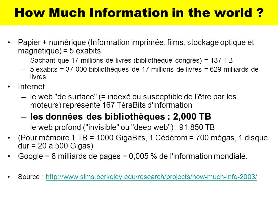 How Much Information in the world