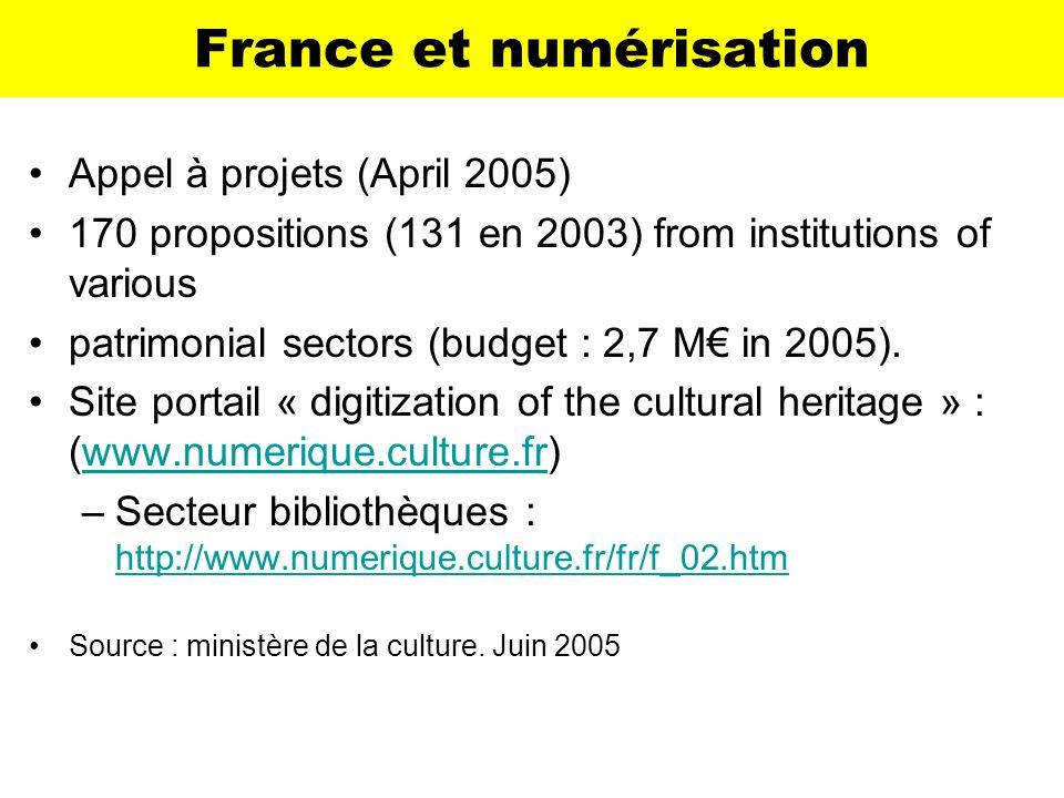 France et numérisation
