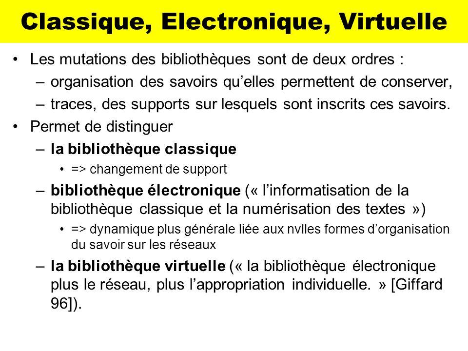 Classique, Electronique, Virtuelle