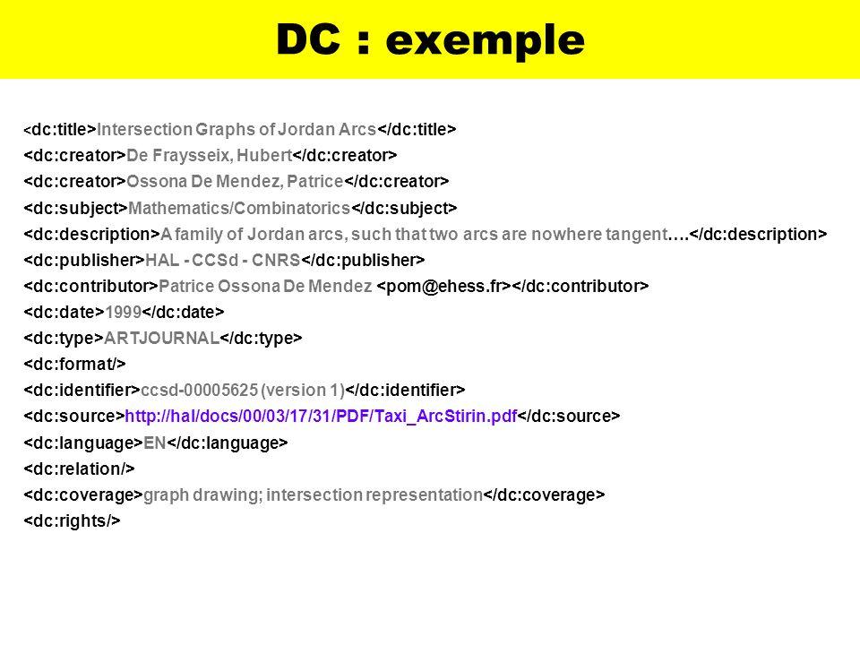 DC : exemple <dc:creator>De Fraysseix, Hubert</dc:creator>