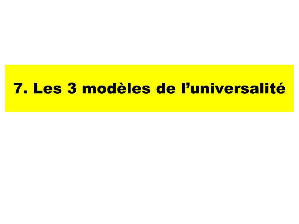 7. Les 3 modèles de l'universalité