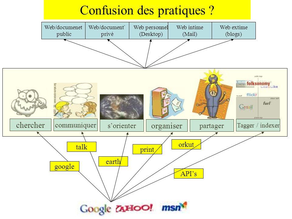 Confusion des pratiques