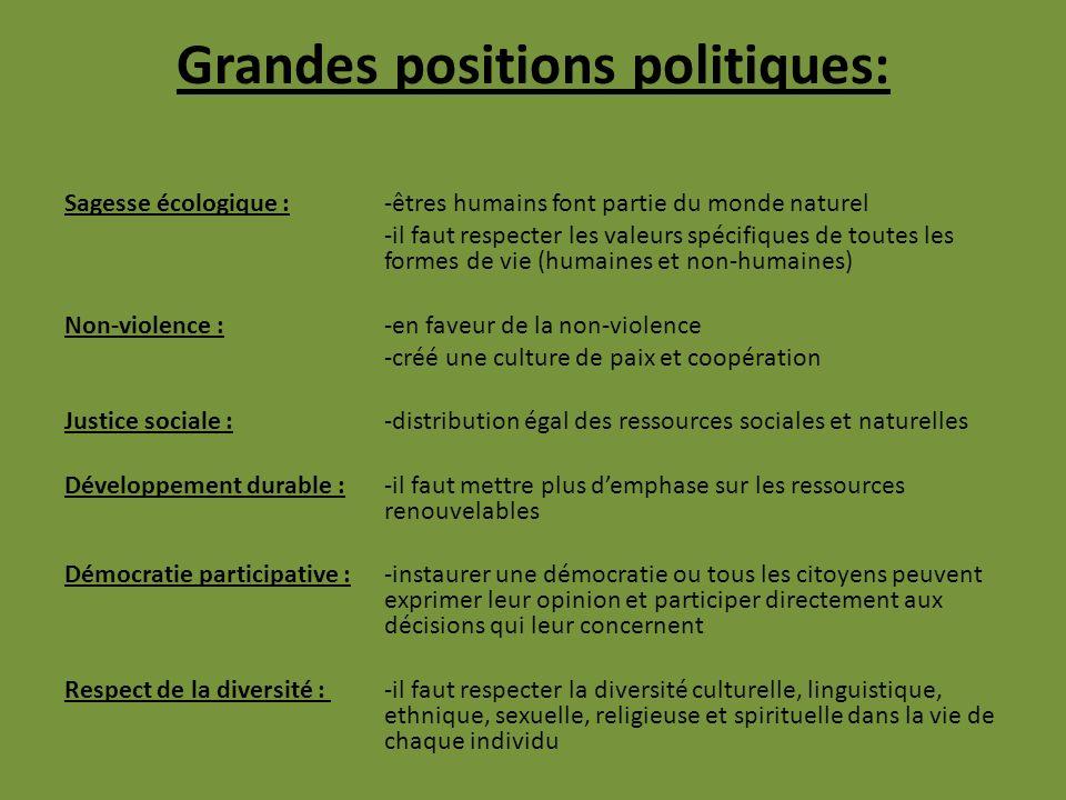 Grandes positions politiques: