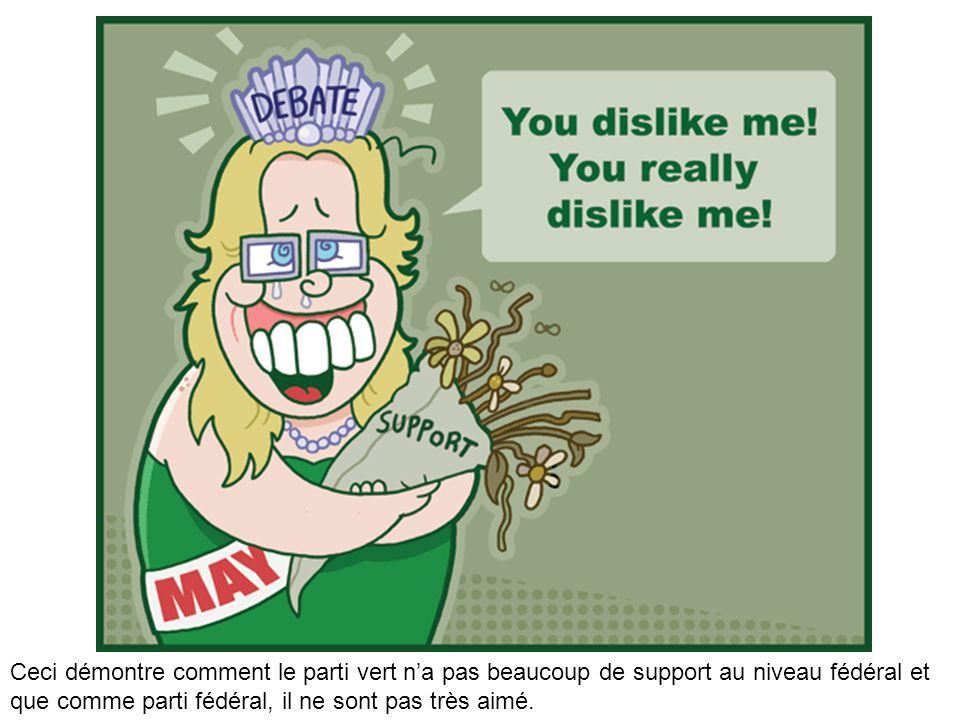 Ceci démontre comment le parti vert n'a pas beaucoup de support au niveau fédéral et que comme parti fédéral, il ne sont pas très aimé.