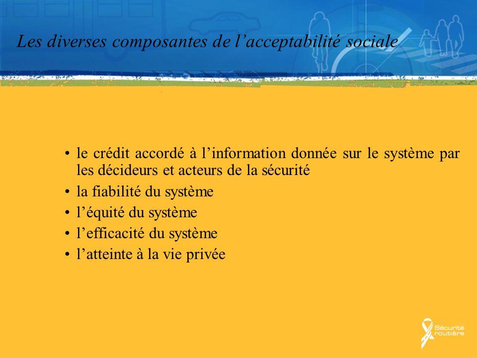 Les diverses composantes de l'acceptabilité sociale