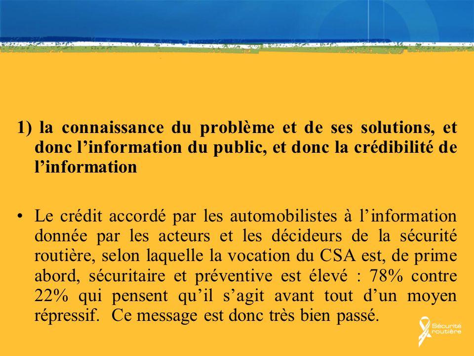 1) la connaissance du problème et de ses solutions, et donc l'information du public, et donc la crédibilité de l'information