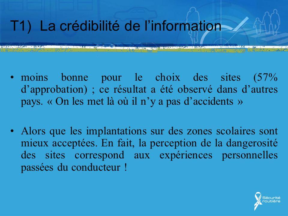 T1) La crédibilité de l'information