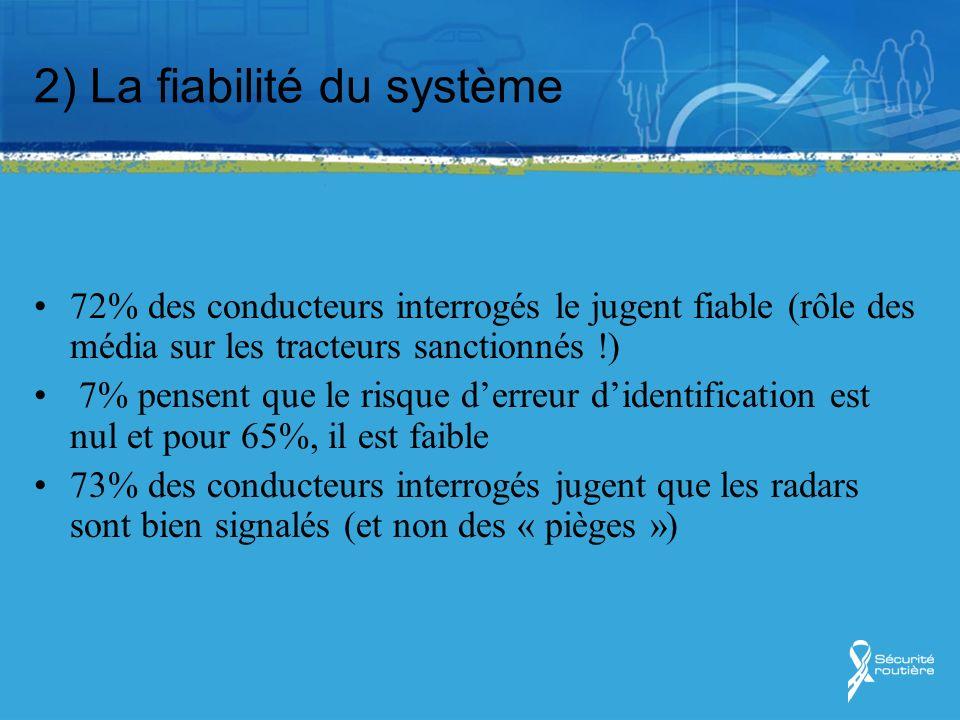 2) La fiabilité du système