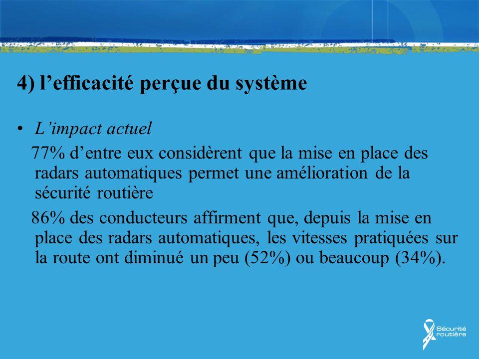 4) l'efficacité perçue du système