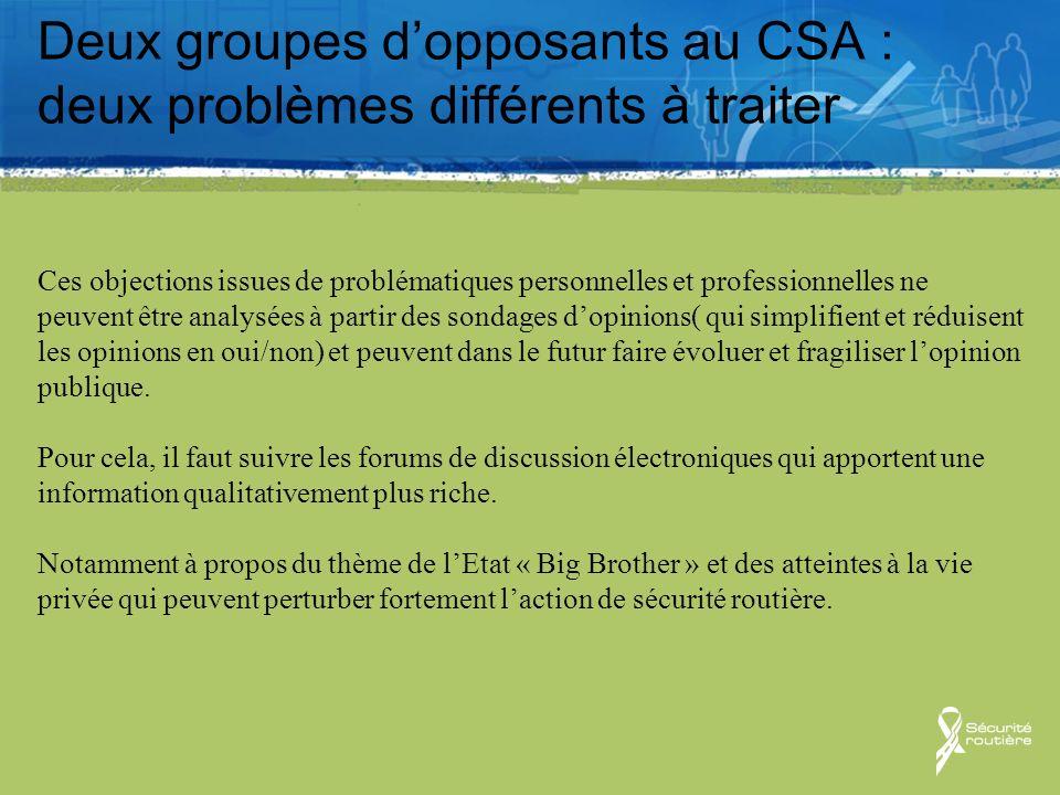 Deux groupes d'opposants au CSA : deux problèmes différents à traiter Ces objections issues de problématiques personnelles et professionnelles ne peuvent être analysées à partir des sondages d'opinions( qui simplifient et réduisent les opinions en oui/non) et peuvent dans le futur faire évoluer et fragiliser l'opinion publique.