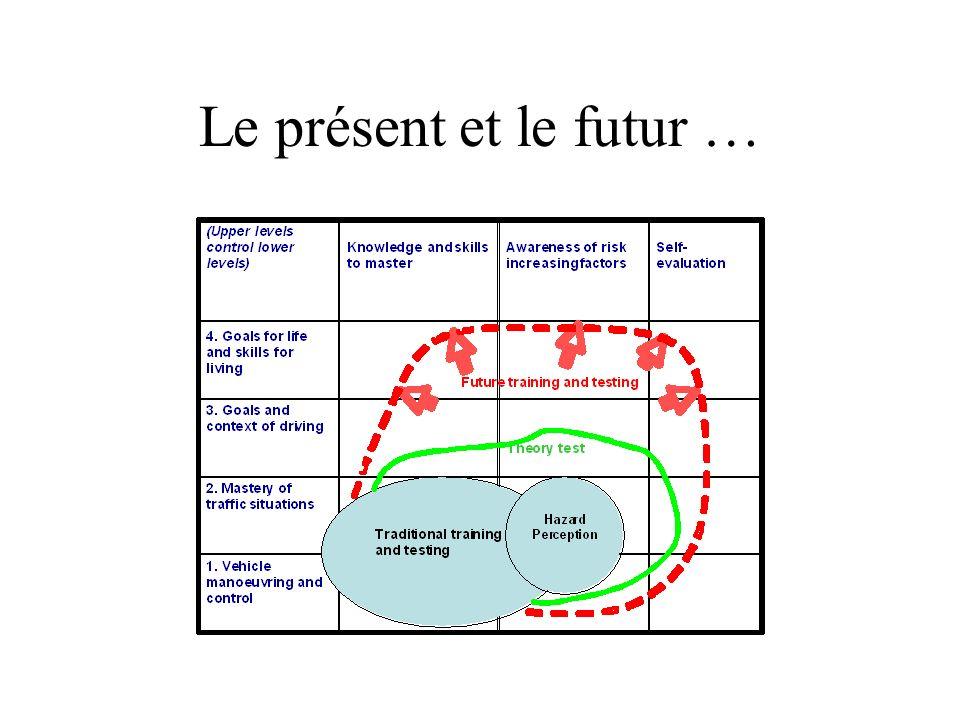 Le présent et le futur …