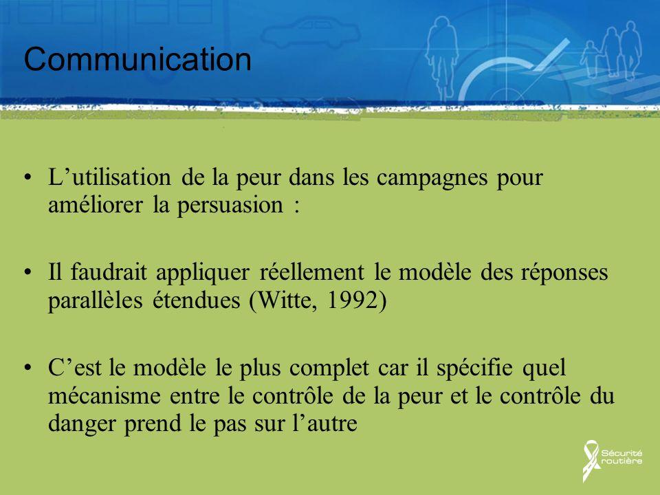 Communication L'utilisation de la peur dans les campagnes pour améliorer la persuasion :