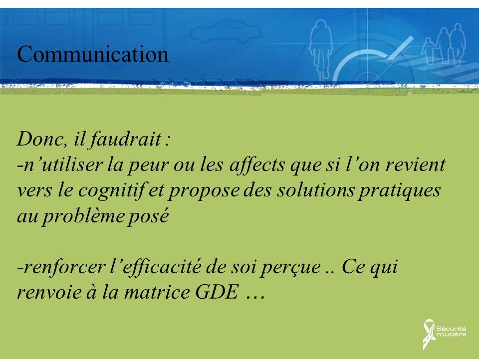 Communication Communication Donc, il faudrait : -n'utiliser la peur ou les affects que si l'on revient vers le cognitif et propose des solutions pratiques au problème posé -renforcer l'efficacité de soi perçue ..