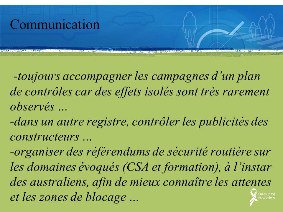Communication Communication -toujours accompagner les campagnes d'un plan de contrôles car des effets isolés sont très rarement observés … -dans un autre registre, contrôler les publicités des constructeurs … -organiser des référendums de sécurité routière sur les domaines évoqués (CSA et formation), à l'instar des australiens, afin de mieux connaître les attentes et les zones de blocage …