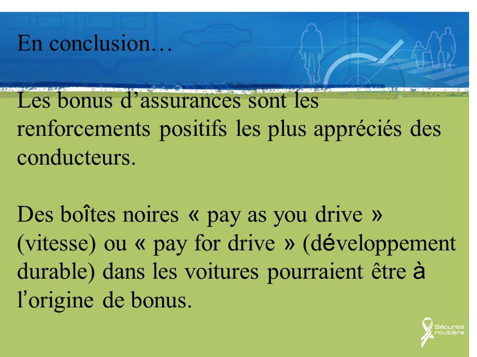 Communication En conclusion… Les bonus d'assurances sont les renforcements positifs les plus appréciés des conducteurs.