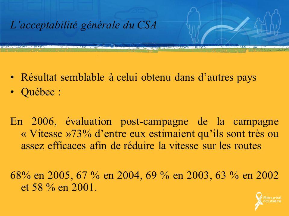 L'acceptabilité générale du CSA