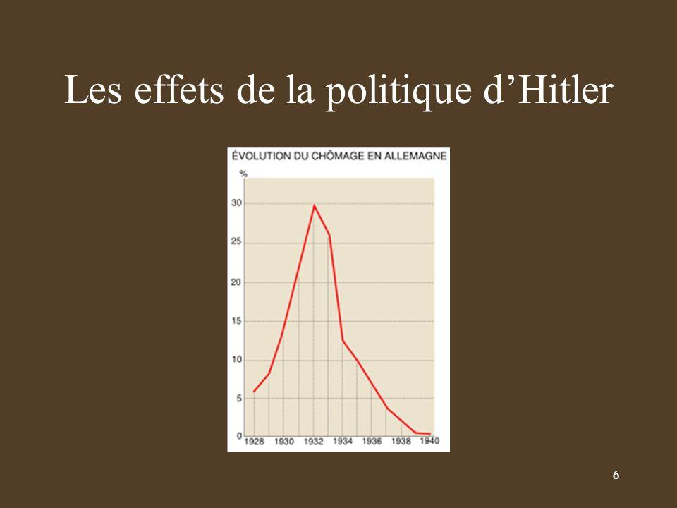 Les effets de la politique d'Hitler