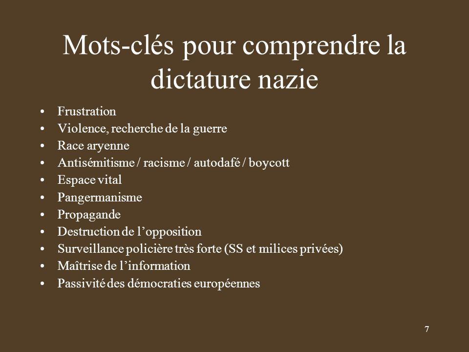 Mots-clés pour comprendre la dictature nazie