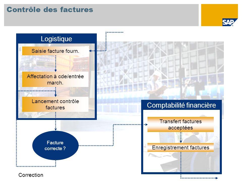 Contrôle des factures Logistique Comptabilité financière