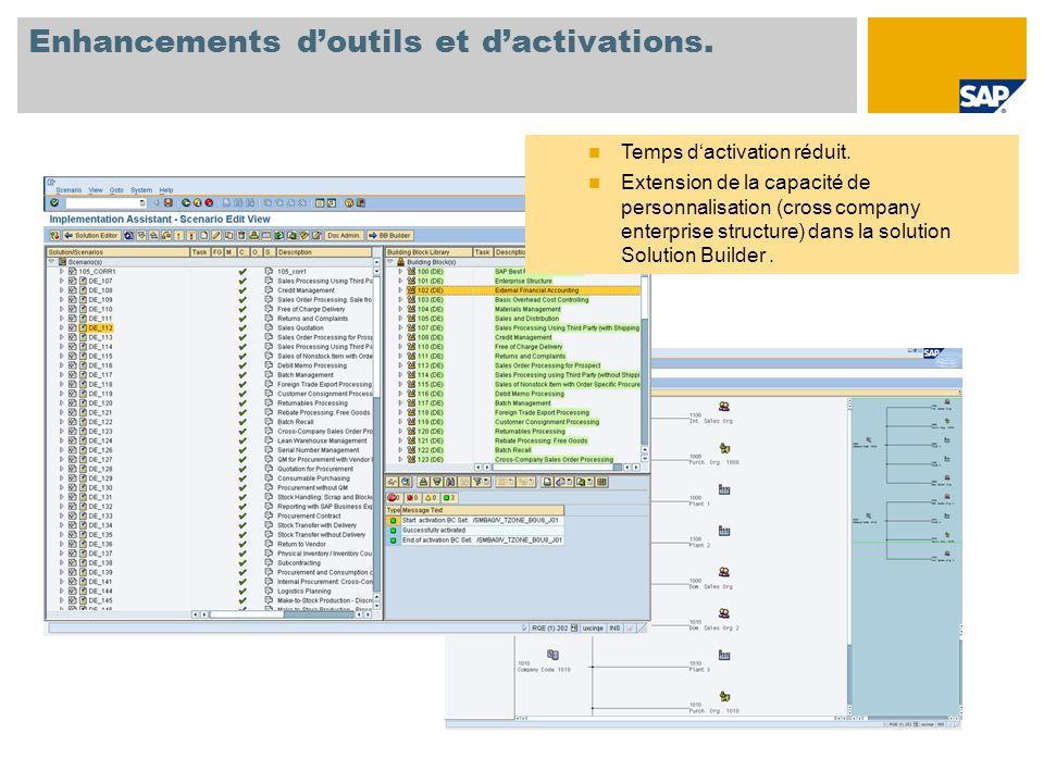 Enhancements d'outils et d'activations.