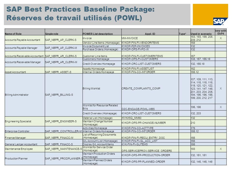 SAP Best Practices Baseline Package: Réserves de travail utilisés (POWL)
