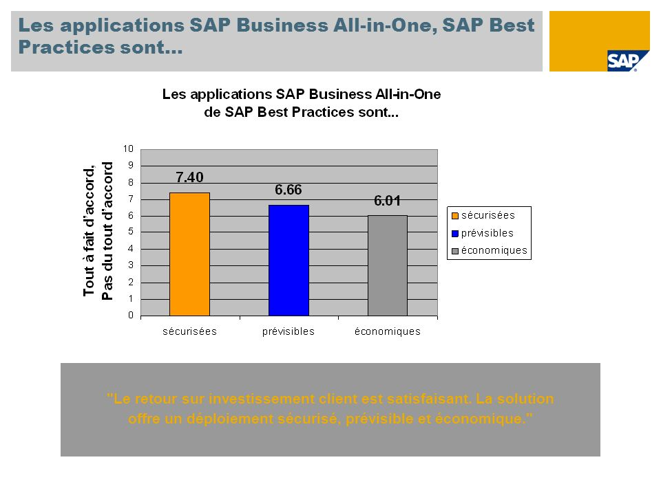 Les applications SAP Business All-in-One, SAP Best Practices sont…