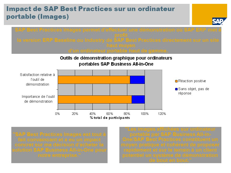 Impact de SAP Best Practices sur un ordinateur portable (Images)