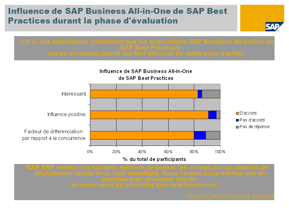 Influence de SAP Business All-in-One de SAP Best Practices durant la phase d évaluation