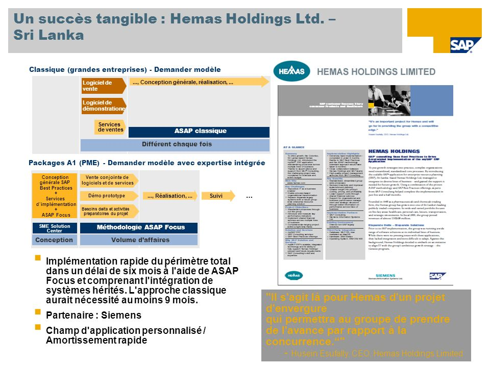 Un succès tangible : Hemas Holdings Ltd. – Sri Lanka