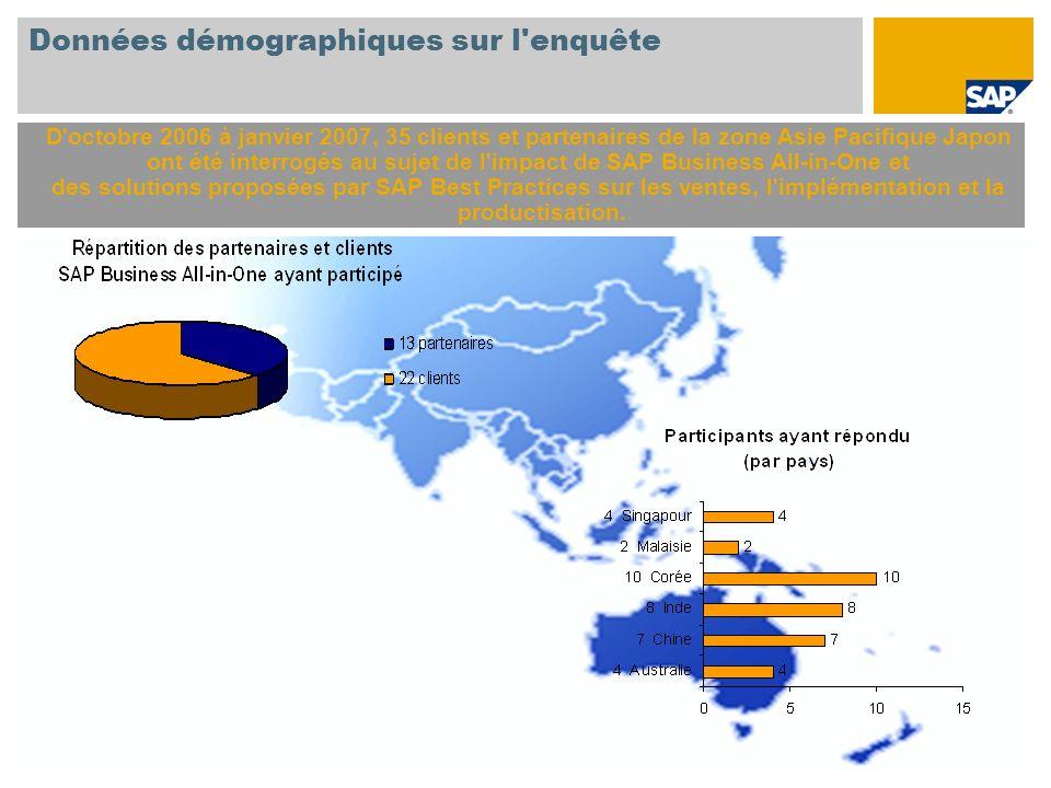 Données démographiques sur l enquête