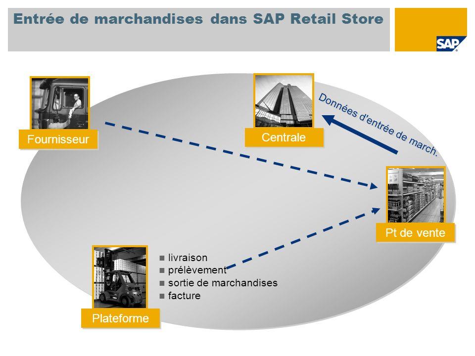 Entrée de marchandises dans SAP Retail Store