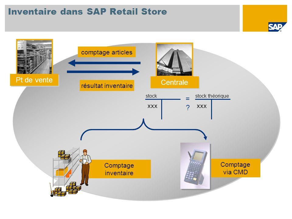 Inventaire dans SAP Retail Store