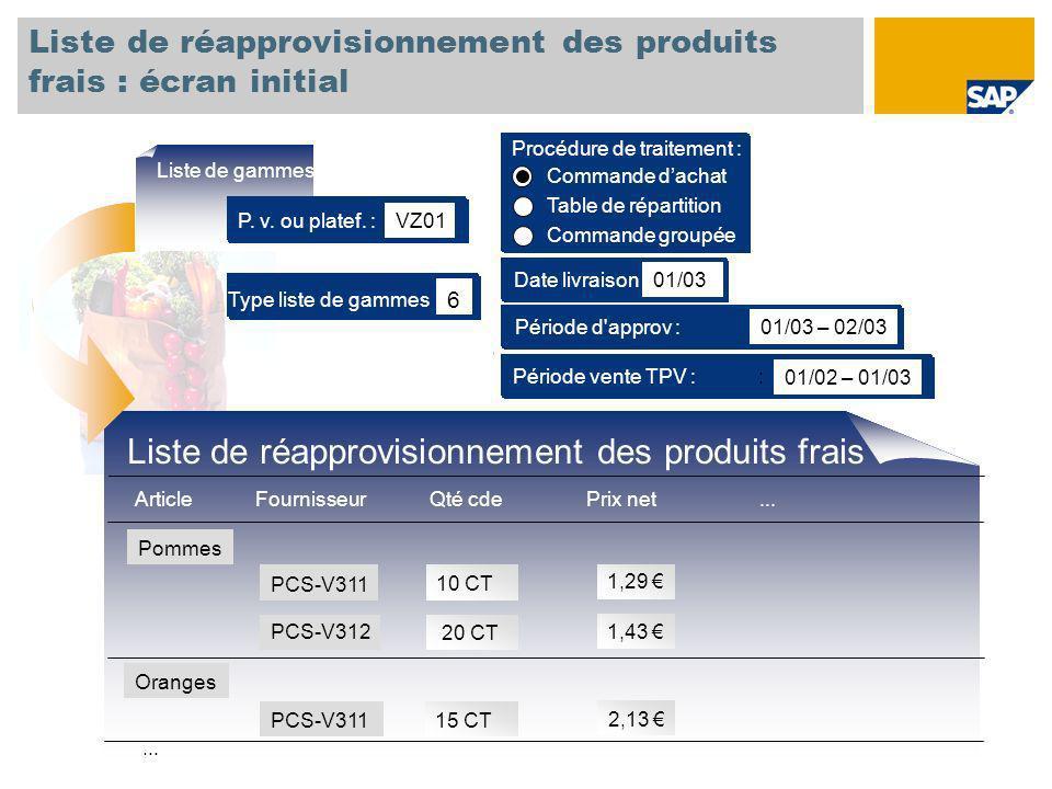 Liste de réapprovisionnement des produits frais : écran initial