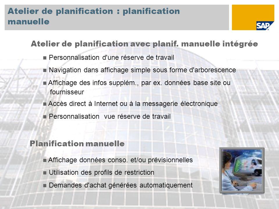 Atelier de planification : planification manuelle