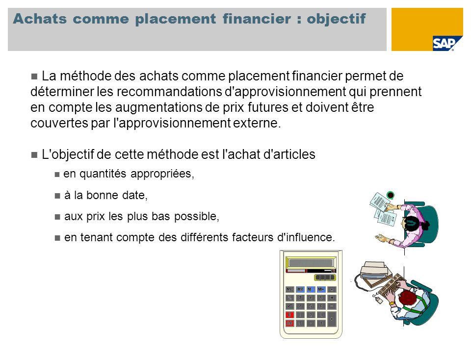Achats comme placement financier : objectif