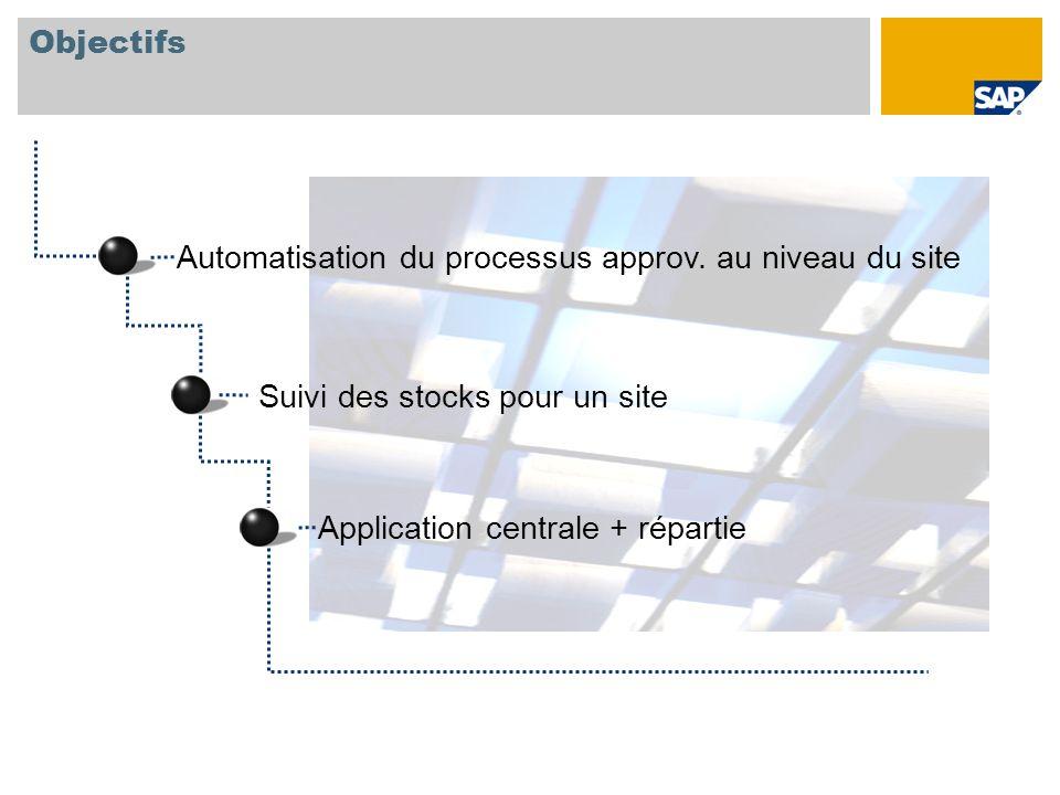 Objectifs Automatisation du processus approv. au niveau du site.