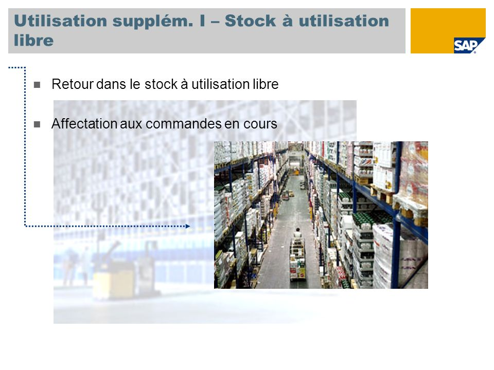 Utilisation supplém. I – Stock à utilisation libre