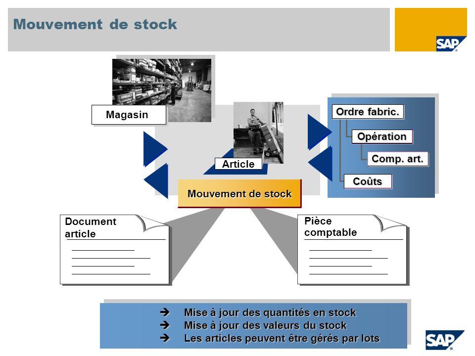 Mouvement de stock Ordre fabric. Magasin Opération Comp. art. Article